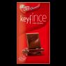 Eti  Keyfince Sütlü Çikolata 70 Gr